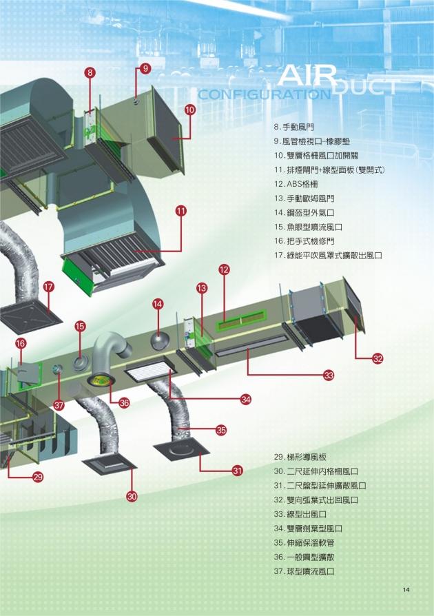 風管系統 12