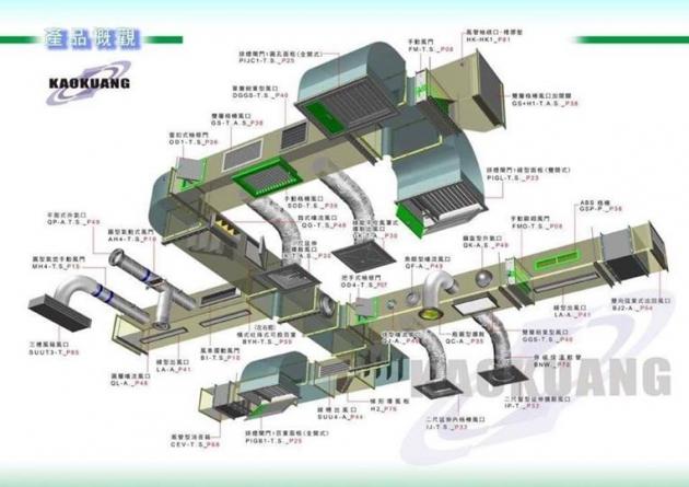 風管系統 14