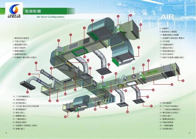 風管系統 13